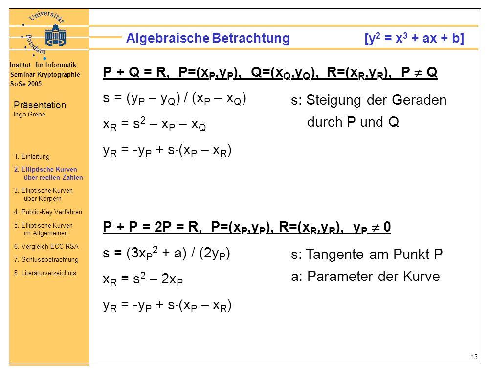 Algebraische Betrachtung [y2 = x3 + ax + b]